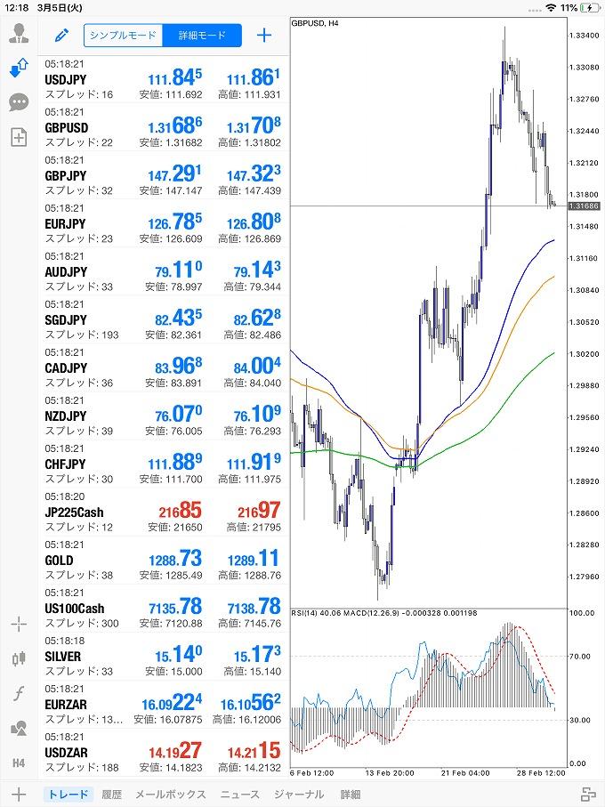 GBP.USD190305