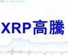 XRP高騰